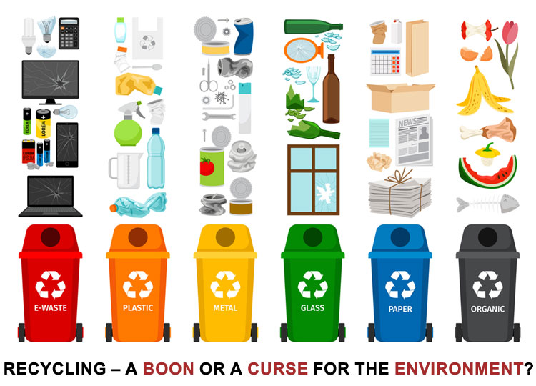 Recycling – a Boon or a Curse for the Environment?